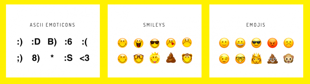 emoji smiley emoticons differences